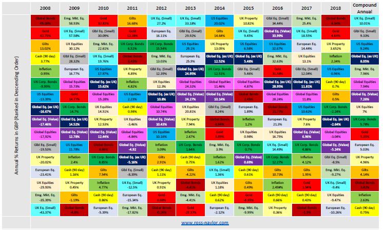 asset quilt 2019